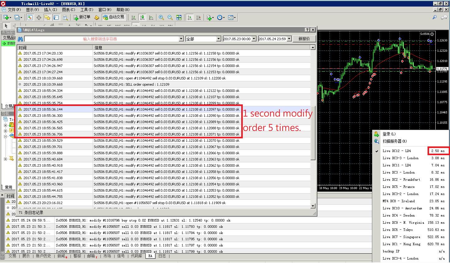 使用低Ping值VPS主機一秒更改停損五次